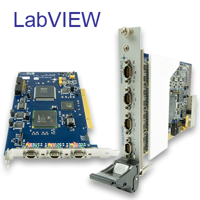 STAR-System for LabVIEW